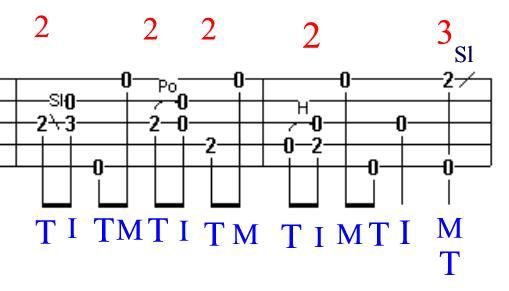 Banjo left handed banjo chords : How to read and use banjo tabs | Banjo tabs